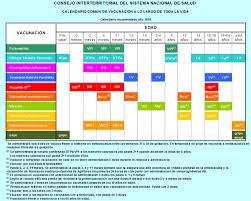 Calendario 2019 Castilla Y Leon.Ascalema Nuevo Calendario Oficial De Vacunaciones A Lo Largo De La